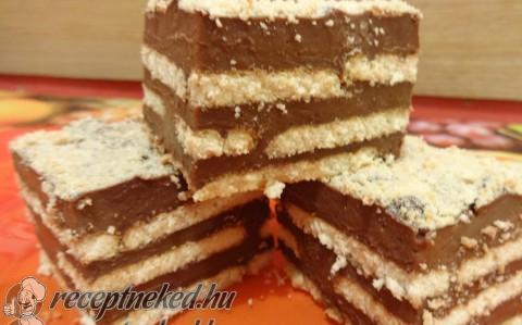 Csokis kekszes édesség