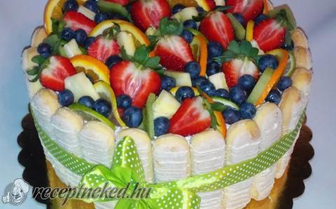 gyümölcs torta képek Gyümölcsös torta recept Horváth Zsófia konyhájából   Receptneked.hu gyümölcs torta képek